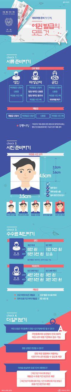 설레는 첫 해외여행, 여권 준비하기 [인포그래픽] #passport / #Infographic ⓒ 비주얼다이브 무단 복사·전재·재배포 금지