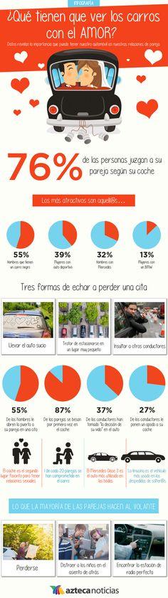 ¿Qé tienen que ver los carros y el amor? #infografia