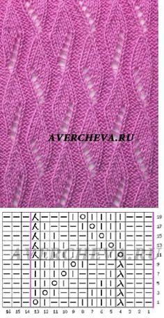 Lace Knitting Stitches, Lace Knitting Patterns, Easy Knitting, Knitting Designs, Stitch Patterns, Crochet Chart, Diagram, Lace Knitting, Knitting Patterns