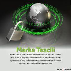 Marka tescili markalarınızı koruma altına alırken, patent tescili ise buluşlarınızı koruma altına almaktadır.. www.acarpatent.com 0212 211 16 16  #patent #markatescil #tasarımtescil