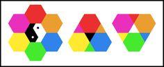 Six Elements Theory