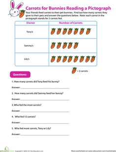 Third Grade Probability Worksheets: Reading Pictographs: Carrots for ...