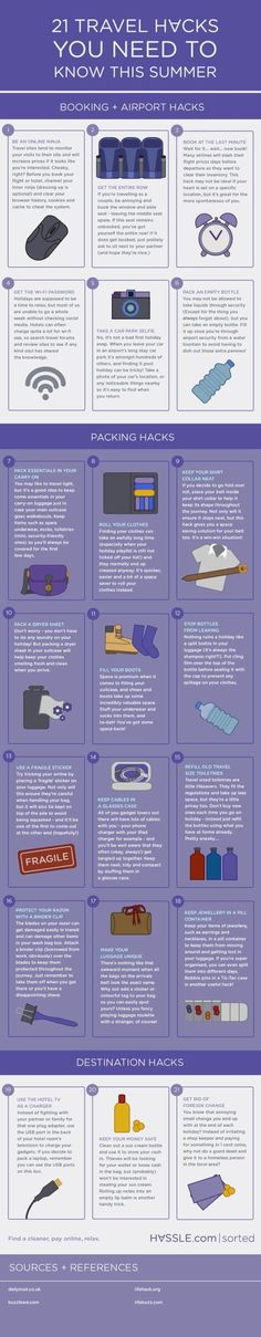 21 Travel Hacks You Need to Know Before You Go #infographic