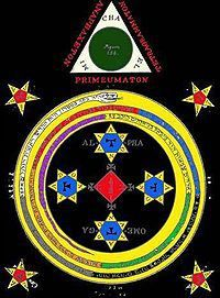The Lesser Key of Solomon: The circle and triangle, used in the evocation of the seventy-two spirits of the Goetia. The magician would stand within the circle and the spirit was believed to appear within the triangle. Aleister Crowley, Magick Book, Witchcraft, Two Spirit, The Rite, Angels And Demons, Evil Spirits, Book Of Shadows, Black Magic