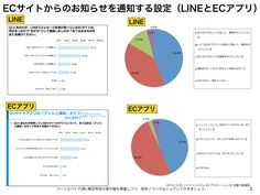 EC通販サイト:販促ツール(メルマガ・LINE・スマホアプリ)比較 http://yokotashurin.com/sns/ec-tool.html