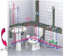 Many problems occur with the water pipes and many people trying to fix those problems are making greater mess Sanitary Installation