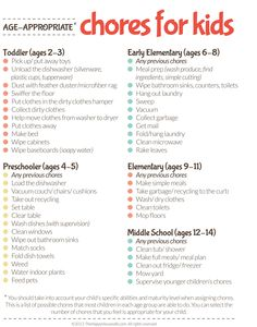 Age appropriate chores! These are great, fun, realistic ideas. I think Braylee would love to have this list for chores!