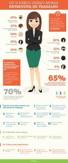 Os 9 Erros Fatais Numa Entrevista de Trabalho #erros #entrevista #trabalho #emprego