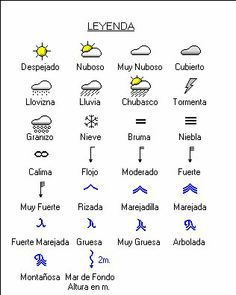 tiempo meteorologico vocabulario - Pesquisa do Google Spanish Vocabulary, Teaching Spanish, Russian Language, Spanish Language, Mexican Spanish, Spanish Classroom, Spanish Lessons, Learning, Words