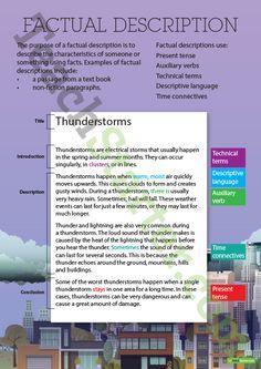 Factual Text Types Poster - Factual Description Teaching Resource