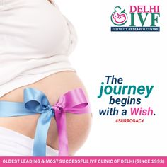 Delhi IVF established one of the leading and most successful IVF Clinic in India since 1993 under the leadership of Dr. If you are looking for the best infertility treatment in Delhi, India, Visit us now! Types Of Infertility, Infertility Treatment, Ivf Clinic, Surrogacy, Appointments, Get Started, Fill, How To Apply, Journey
