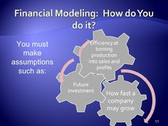 You must make assumptions such as: Financial Modeling, You Must, Investing, Cards, How To Make, Maps