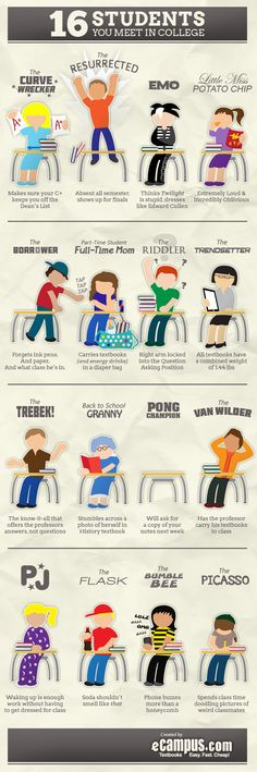 College Stereotypes Infographic #infographic