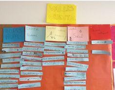 Classifiquem les preguntes. Escola Lledoner, Granollers. 4t primària.