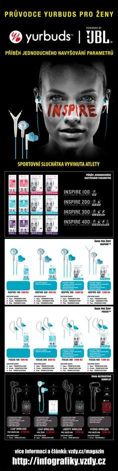 Infografika Yurbuds