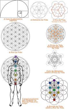 Geometria Sagrada Más