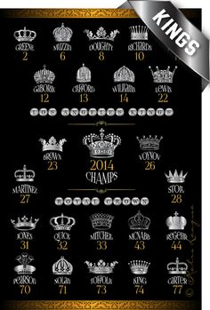 LA KINGS Royal Crown Art 2014 Stanley Cup by RetroLeague on Etsy, $34.50 King Of Kings, My King, Funny Hockey Memes, La Kings Hockey, Crown Art, Tattoo Ideas, Tattoo Designs, Royal King, Tyler Seguin