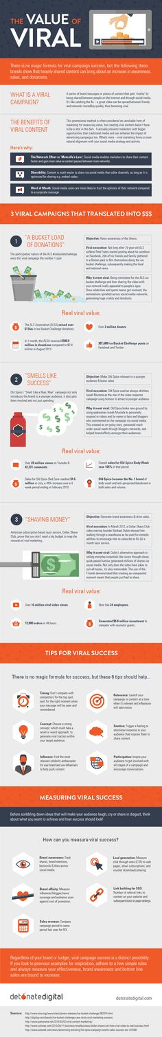 Pin by Suzanne on Social Marketing Data Pinterest