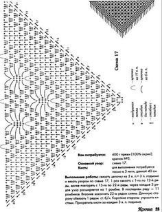 Best 11 Crochet and arts: Shwals by spider stitch – SkillOfKing. Crochet Shawl Diagram, Crochet Poncho, Crochet Chart, Crochet Scarves, Crochet Motif, Crochet Clothes, Crochet Flowers, Crochet Lace, Shawl Patterns