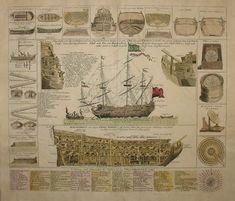 Engraving of an 17th-century warship at anchor by the great mapmaking firm of J.B. Homann. It illustrates every aspect of its design and construction.  Beneath the main illustration is a highly detailed cross-section of the interior, down to staircases, barrels in storage areas, and the cannons pointing out of the ship. A key in the lower margin identifies over 150 parts of the ship and rigging.