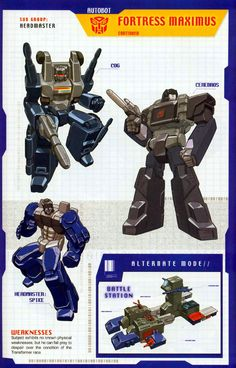 Transformer of the Day: Fortress Maximus (Part 3)