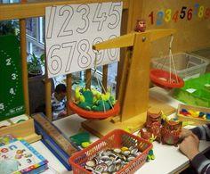 Een reken hoek in de klas.Met allerlei materialen om mee te wegen, te meten, tellen, ordenen enz.