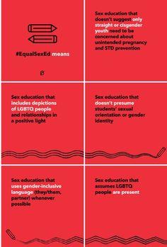 #socialmedia RT ltsFeminism: Retweet if you support equal sex ed http://pic.twitter.com/fkJHvqshsM   Social Marketing Pro (@Social_MKT_) November 21 2016