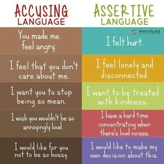 Last week I did a post on I-message sentence starters. I wanted to add to it with this post on accusing language vs. Assertive Communication, Communication Skills, Counseling Activities, Therapy Activities, Social Work, Social Skills, Sentence Starters, Kindergarten, Social Emotional Learning