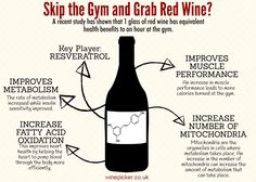 Skip the Gym and Grab Red Wine?   #wine #vino #winehealth #vineyard #winery #drinkwine #lovewine #winetime #gowine #treatment #health #instagood #instawine #vin #WinePicker