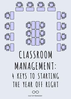 A classroom management plan should not be complicated. Here are the 4 key elements to make it work. Classroom Behavior Plans, Classroom Expectations, Classroom Management Strategies, Teaching Strategies, Behavior Management, Class Management, Teaching Ideas, Instructional Coaching, Instructional Strategies
