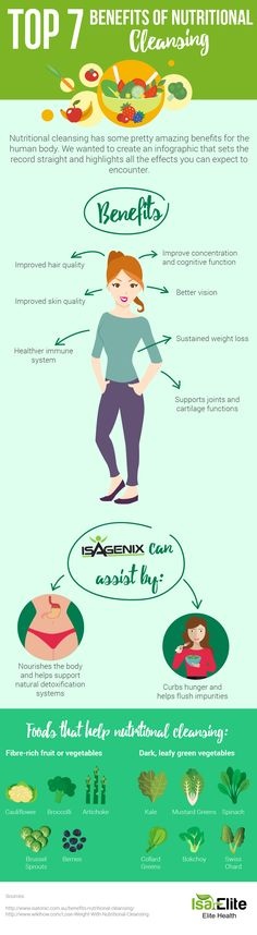 Top 7 Benefits of Nutritional Cleansing (And How Isagenix Can Help!) --- http://www.isaelite.com.au/top-7-benefits-of-nutritional-cleansing/