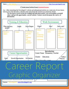 Career Report graphic organizer. Aligned to Georgia's 5th Grade Career ...
