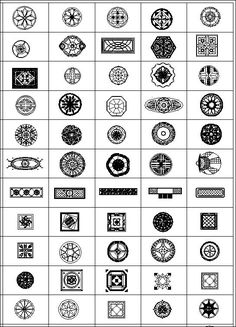 119 Types of Ground Design