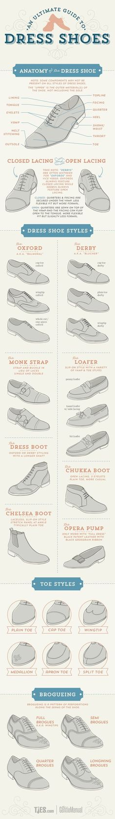 Types of male dress shoes