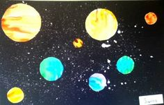 colors of planets for science project - photo #23