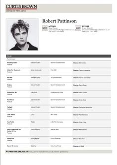 Actor Resume Format Adorable 32 Brilliant Celebrity And Celebrity Wannabe Actors' Resumes