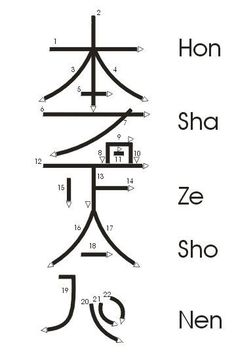 Great diagram on how to draw --Hon Sha Ze Sho Nen-- The very powerful and somewhat complex, Reiki Symbol for Distance Healing.