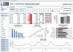 Business Intelligence Blog (BI Blog): BI Book – Excel as BI Front-End Tool