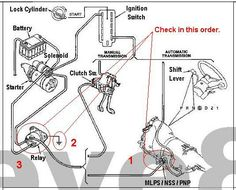 71759dfae66964b6aaf44f86cbd15a8c dmc ford pin by victor rodriguez on ford econoline dmc 1992 pinterest ford f150 starter solenoid wiring diagram at mifinder.co