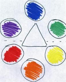 Color Wheel Sketch