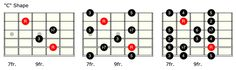 http://www.premierguitar.com/articles/22276-beyond-blues-bridging-the-gap-between-chords-and-arpeggios | Music Gear FAST