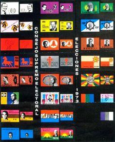 Elecciones del 2-12-1973