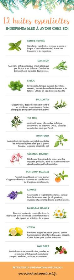 huiles-essentielles Herbalism, Naturopathy, Beauty Hacks, Beauty Care, Workout, Reiki Symbols, Doterra, Work Week, Herbal Remedies