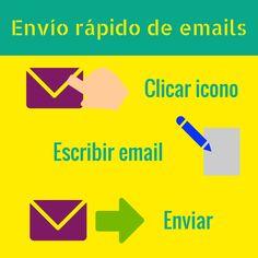 Añade el icono de enviar email directamente sin ningún esfuerzo.
