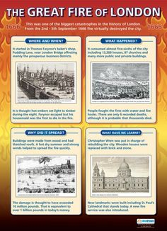 From our History poster range, the The Great Fire of London Poster is a great educational resource that helps improve understanding and reinforce learning. Uk History, London History, Tudor History, British History, History Facts, London Poster, London Map, Kids Homework, Homework Ideas