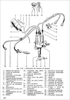 1973 Super Beetle Wiring Diagram 1973 Super Beetle Fuse