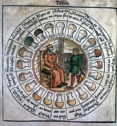 During the Middle Ages, one of ways physicians would check on the health of their patients was to look at their urine.