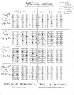 Private guitar lessons in Montreal provided by a music undergraduate student