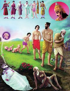 The soul changes bodies as a person changes garments.  Bhagavad-gita 2.13 The conditioned spirit soul is seen changing bodies from childhood to youth to old age to death and then into the womb of another mother. Verse 22 is also illustrated by this same picture. Above, a man is changing garments, and below the soul is changing bodies.