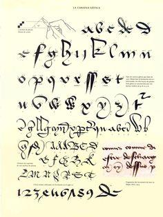 Caligrafía Cursiva Gótica
